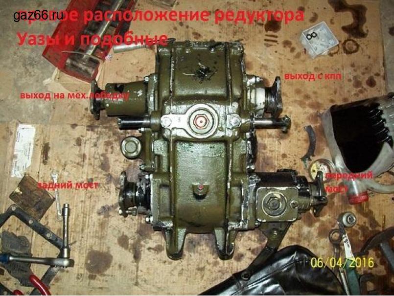 Продам раздатки БТР 70 - 3